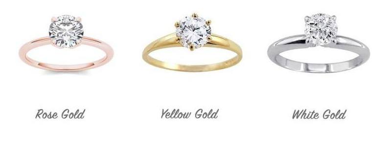 How to Find the Perfect Engagement Ring on a Budget
