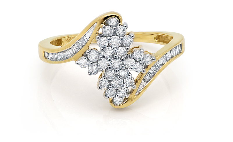 Dos & Don'ts- Jewelry Tips